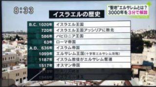 ウェークアップ!ぷらす 20171209