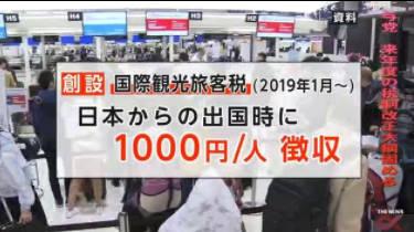 THE NEWS α 20171214