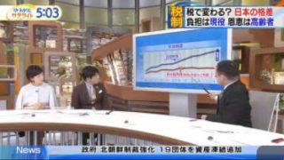 ゆうがたサテライト【あおり運転対策で売り切れ続出!ドライブレコーダー】 20171215