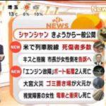 めざましテレビ 20171219