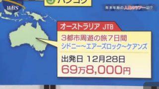 WBS▽年末年始の海外旅行…今から間に合うお得な旅行先は!?▽ビュッフェ人気順位 20171220