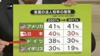 NEWS ZERO 決着付かず…協会聴取で貴ノ岩&貴乃花親方の動向は? 20171221
