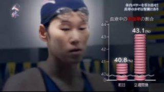 NHKスペシャル 人体 神秘の巨大ネットワーク 第1集▽腎臓が寿命を決める 20180106
