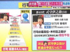 直撃LIVE グッディ! 20180109