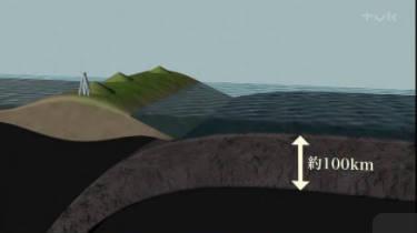 ガリレオX「Dive6000m 深海底から地球内部をさぐる」 20180113