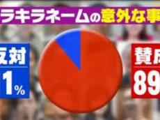 初耳学【大反響!林先生の白熱教室ベスト10】 20180121