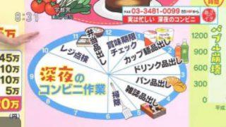 あさイチ「やっぱり便利? 24時間営業」 20180131