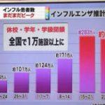 ミヤネ屋【速報!運命の大相撲理事選▽貴乃花親方当選なるか!?】 20180202