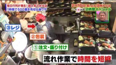 たけしのニッポンのミカタ!売れる店にはワケがある!★2/16(金)夜9時2時間SP 20180210