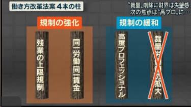 報道ステーション 20180301