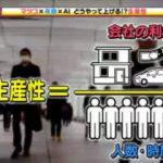 NHKスペシャル AIに聞いてみた どうすんのよ!?ニッポン 第2回「働き方」 20180303