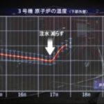 NHKスペシャル メルトダウン7▽そして冷却水は絞られた~原発事故迷走の2日間 20180317