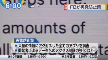 Newsモーニングサテライト【利上げへ FOMC速報!】 20180322