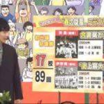 """90回記念 センバツ高校野球 """"春の熱球""""スペシャル 20180322"""