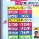 直撃LIVE グッディ! 20180323