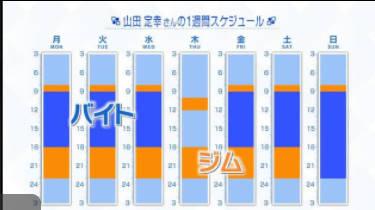 【終】人生デザイン U-29「プロボクサー」 20180327