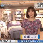 Newsモーニングサテライト【睡眠ビジネスと危機管理】 20180424