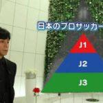 バース・デイ【サッカー元日本代表・森岡隆三】 20180421