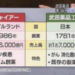 WBS【国産車9割の中国EV市場で日本メーカー新車続々投入▽アリババ創業者講演】 20180425
