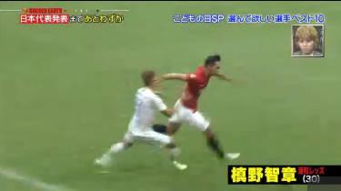 サッカー★アース ♯34【欧州チャンピオンズリーグ決勝進出クラブ決定SP!】 20180505