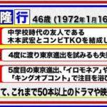 私の働き方~乃木坂46のダブルワーク体験!~ 20180515