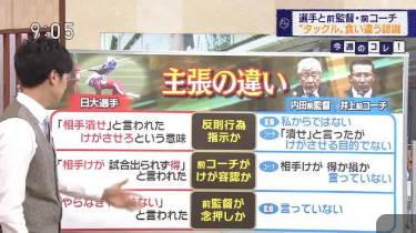 週刊まるわかりニュース 20180526