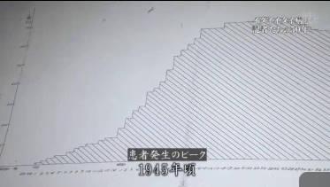 NNNドキュメント「清と濁 イタイイタイ病と記者たちの50年」 20180610
