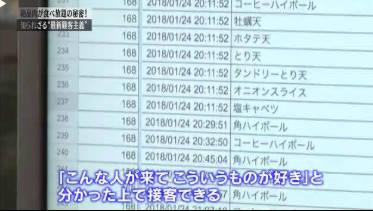 カンブリア宮殿【北関東で行列ができる絶品ハンバーグ店の秘密!】 20180628