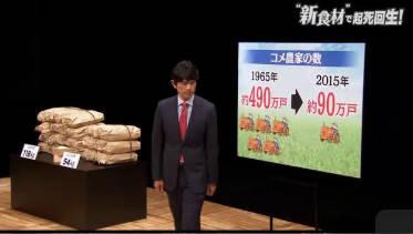 """ガイアの夜明け【""""新食材""""で起死回生!】 20180619"""
