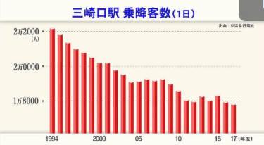 ガイアの夜明け【再発見!新・ニッポンの旅】 20180807