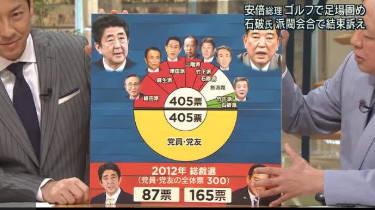 報道ステーション 20180816