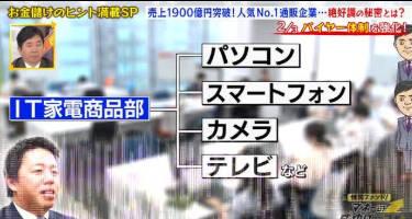 爆問ファンド! マネーの成功グラフ¥ 20180820