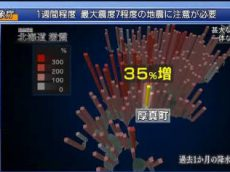 NHKスペシャル「緊急報告 北海道激震」 20180909