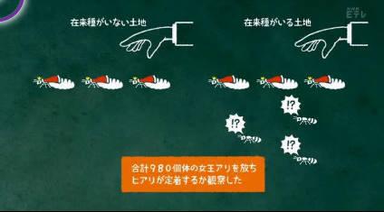 """又吉直樹のヘウレーカ!・選「""""ヒアリ""""のホントの怖さって?」 20181017"""