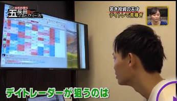 経済異種格闘技 五反田マネーウォーズ 1週間で荒稼げ! 20181008