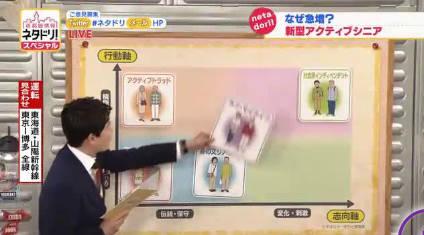 首都圏情報 ネタドリ!スペシャル「輝け!第二の人生」 20181019