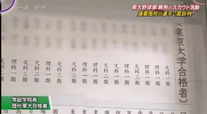 バース・デイ【野球に人生をささげた男の大改革】 20181110